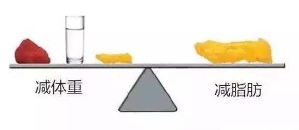 选择易减减重,选择变成更好的自己!