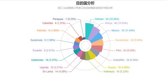 驭岳科技:如何在国际市场竞争中脱颖而出?