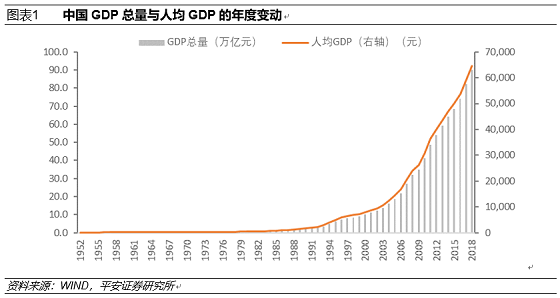 深心一心理发布新中国成立70周年来国民心理健康状况