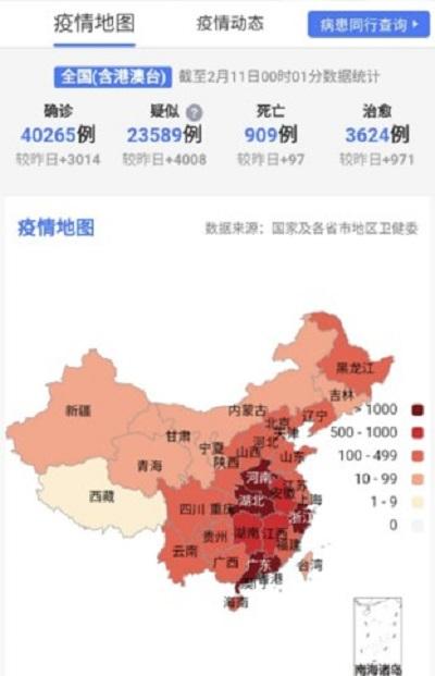 《官方确认,中医药防治新冠肺炎,人参肩负健康重任》(图1)