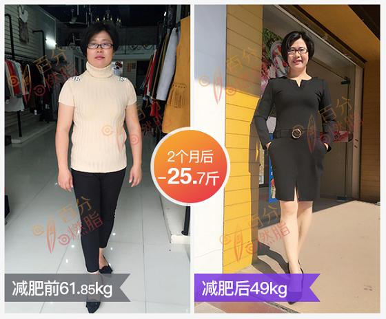 38岁吃货妈妈边吃边瘦,在百分燃脂有效减重25.7斤