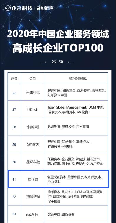"""理才网荣登""""中国企服领域高成长企业百强"""""""