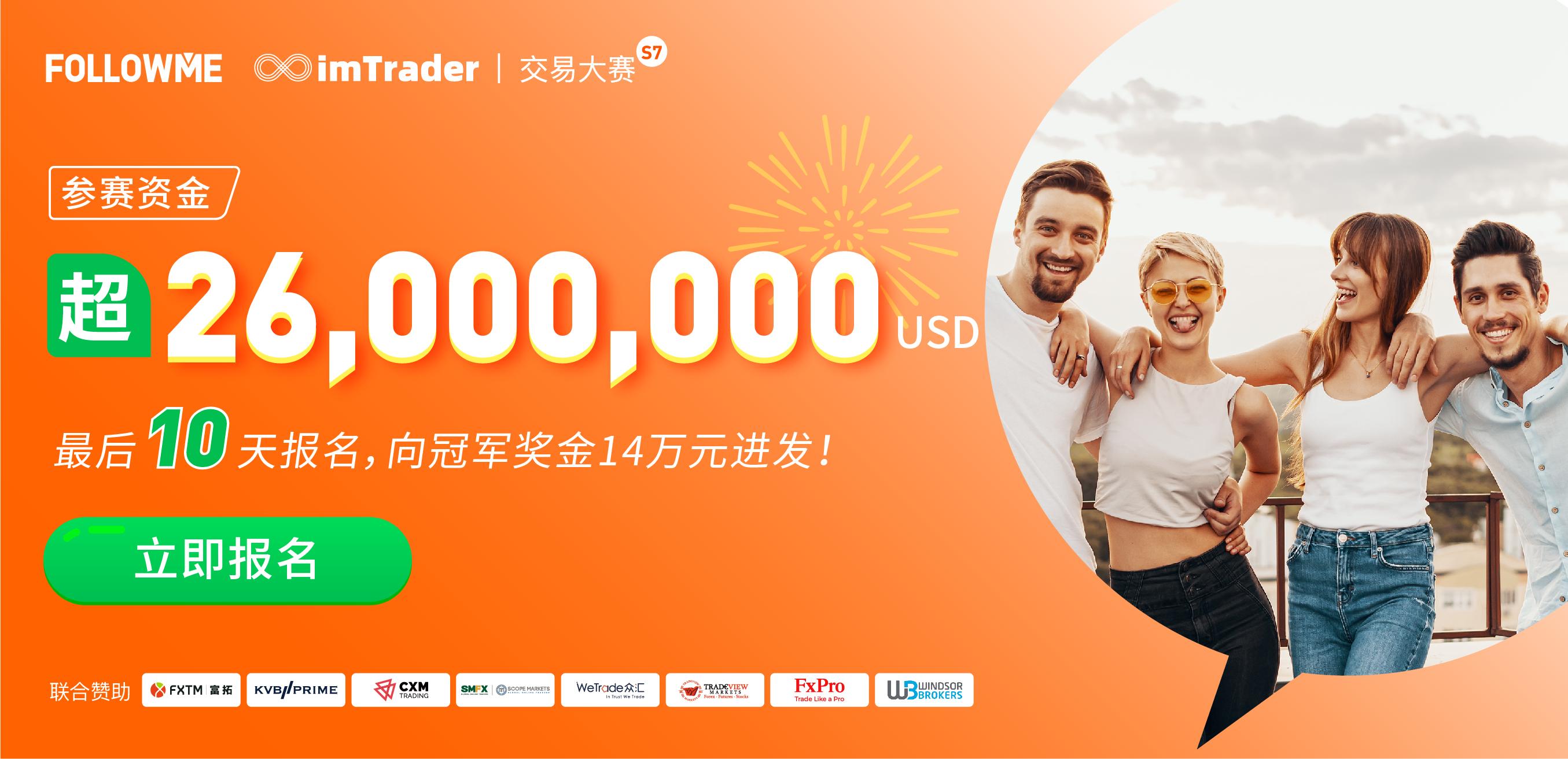 参赛账户数 3,200 个!FOLLOWME 交易大赛参赛资金超 2,600 万美元!