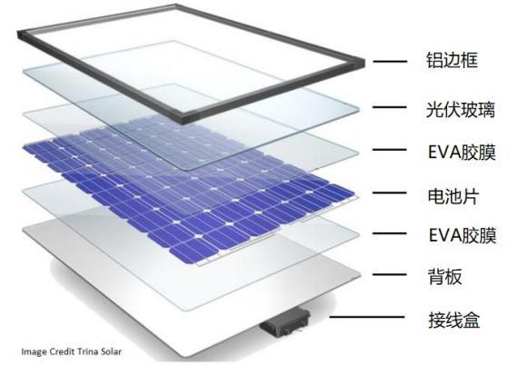 新视智科光伏玻璃表面在线检测系统,解决光伏玻璃检测难题